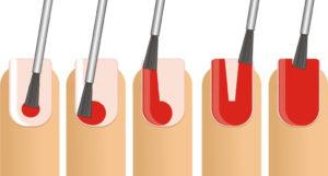 Как наносить гель лак на ноготь правильно